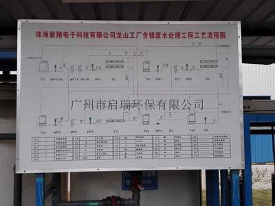 珠海市紫翔电子科技有限公司龙山工厂镍浓缩系统(120m3d)