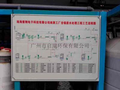 紫翔电子科技有限公司南屏工厂镍浓缩系统(90m3d)